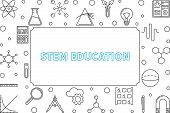 Stem Education Horizontal Frame With Place For Your Text. Vector Science, Technology, Engineering An poster