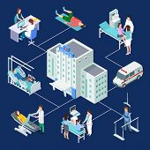 Isometric Multidisciplinary Hospital. Vector Doctors, Patients, Rehabilitation. Illustration Of Hosp poster