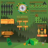 picture of motorhome  - Camping outdoors hiking infographics - JPG