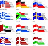 Editable Vector Flag Bar Graphs