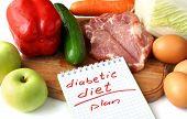 image of diabetes  - Diabetes concept - JPG