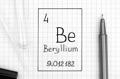The Periodic Table Of Elements. Handwriting Chemical Element Beryllium Be With Black Pen, Test Tube  poster