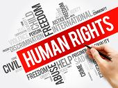 Human Rights Word Cloud Collage, Social Concept Background poster