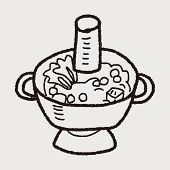 pic of chafing  - Chafing Dish Doodle - JPG