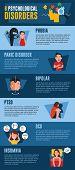 Psychological Disorders Infographic. Phobia, Panic Disorder, Bipolar, Ptsd, Ocd, Insomnia poster