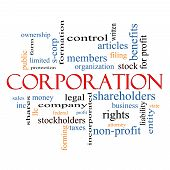 picture of corps  - Corporation Word Cloud Concept with great terms such as shareholders legal entity and more - JPG