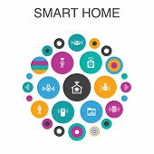 Smart Home Infographic Circle Concept. Smart Ui Elements Motion Sensor, Dashboard, Smart Assistant poster