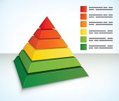 stock photo of apex  - Pyramid diagram with seven component layers in colors graduating from green at the base through yellow and orange to red at the apex with annotated color identifiers on the right - JPG