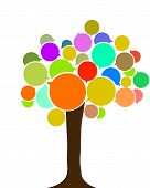 picture of european  - European language tree - JPG