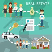 Real Estate Agency Website Template With Process Of Home Buying Illustration. Commercial Background. poster