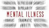Blurred Text With Focus On Mental Illness Highlighted With Red Color Isolated On White Background. M poster