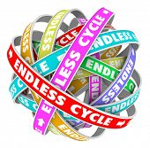 The words Endless Cycle on round circles in a pattern going around in a 3d sphere to illustrate neve