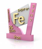 Iron Form Periodic Table Of Elements - V2 poster