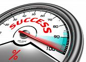 Success Conceptual Meter