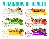 Color Diet, 6 Days Eating Program Or Nutrition Plan Of Healthy Life. Rainbow Vegetables And Fruits F poster