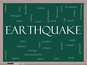foto of vibration plate  - Earthquake Word Cloud Concept on a Blackboard with great terms such as shake tremble plates earth land and more - JPG