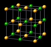 pic of crystallography  - Sodium and Chloride ions a forming the three - JPG