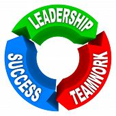 stock photo of leadership  - Twords Leadership Teamwork and Success on colorful arrows in a circular pattern - JPG