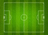 pic of grass area  - Green grass soccer field background - JPG