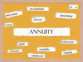 foto of pegboard  - Annuity Corkboard Word Concept with great terms such as joint income interest and more - JPG