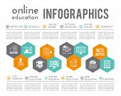 stock photo of degree  - Online education infographics with certificate tutorials degree distance testing elements vector illustration - JPG