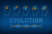 Head Silhouette With Gear Brain Evolution Concept Vector Illustration. Face Profile With Evolving Ge poster