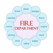 Fire Department Circular Word Concept