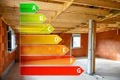 pic of efficiencies  - Real ecological house in construction with energy efficiency rating - JPG