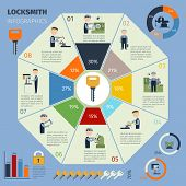 picture of locksmith  - Locksmith infographics set with worker master equipment and chart vector illustration - JPG