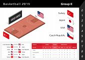 Basketball Cup 2019. 3d Vector Illustration Of Basketball Court, Match, Isometric Field With Scorebo poster