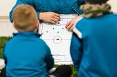 Youth Soccer Coach Coaching Children. Boys Soccer Players Listening Coaches Tactics And Motivational poster