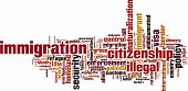 image of deportation  - Immigration word cloud concept isolated on white - JPG