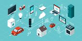 Internet Of Things, Domotics And Smart Home Innovations, Isometric Network Of Connected Devices And  poster