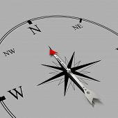 Conceptual image of compass pointing the direction