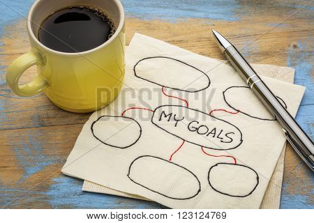 my goals - setting goals concept - blank flowchart sketched on a cocktail napkin with a cup of coffe