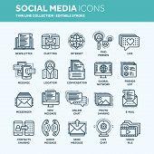 Communication. Social Media. Online Chatting. Phone Call, App Messenger. Mobile, Smartphone. Computi poster