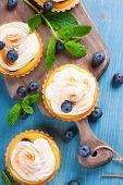 pic of curd  - Mini lime curd tartlets with meringue - JPG