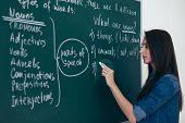 Portrait Of Woman Teacher Writing On Blackboard In Classroom. poster