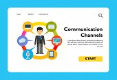 Man And Means Of Communication. Gadget, Chat, Message. Communication Channels Concept. Can Be Used F poster