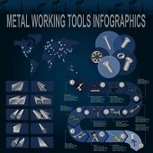 pic of ferrous metal  - Set of metal working tools Infographics - JPG
