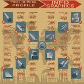 pic of ferrous metal  - Types of metal profile - JPG
