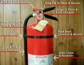 pic of firehose  - Photo of a fire extinguisher with marked areas of inspection - JPG