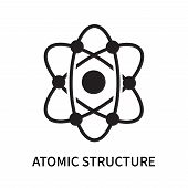Atomic Structure Icon Isolated On White Background. Atomic Structure Icon Simple Sign. Atomic Struct poster