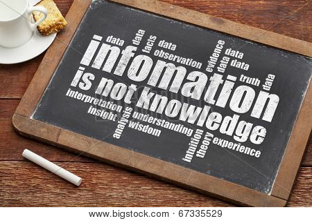 poster of information is not knowledge  - a quote from Albert EInstein and a related word cloud   on a vintage slate blackboard