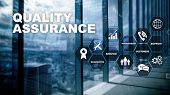 The Concept Of Quality Assurance And Impact On Businesses. Quality Control. Service Guarantee. Mixed poster
