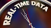 Real-Time Data Instant Current Information Now Clock 3d Illustration poster