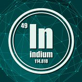Indium Chemical Element. Sign With Atomic Number And Atomic Weight. Chemical Element Of Periodic Tab poster