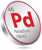 picture of palladium  - palladium element - JPG