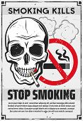 Stop Smoking Poster Of Skull With Cigarette, Red Forbidden Sign And Smoke Clouds. World No Tobacco D poster