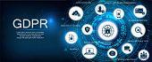 Gdpr - General Data Protection Regulation. Idea Of Data Protection. Protection Of Personal Data. Vec poster